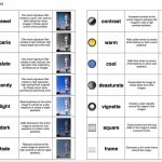 Beste Iphone-Kamera Applikation (App)
